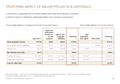 PROFORMA IMPACT OF MAJOR PROJECTS & DISPOSALS